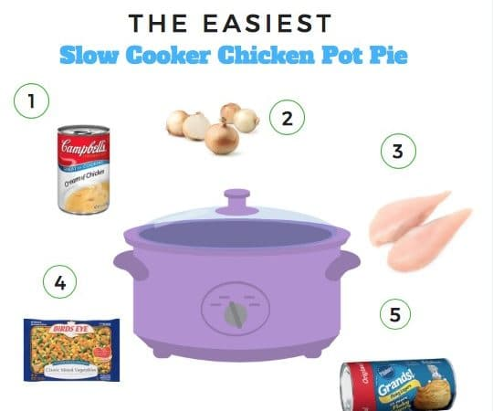 The Easiest Slow Cooker Chicken Pot Pie Recipe